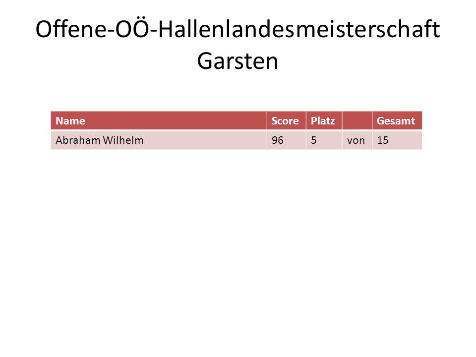 Offene-OÖ-Hallenlandesmeisterschaft Garsten