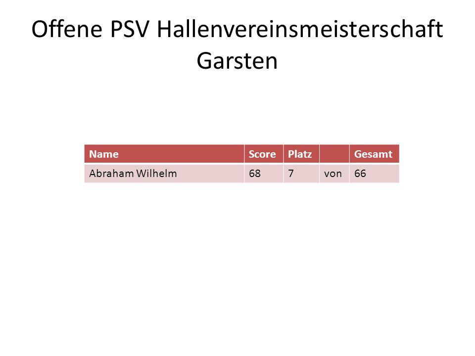 Offene PSV Hallenvereinsmeisterschaft Garsten