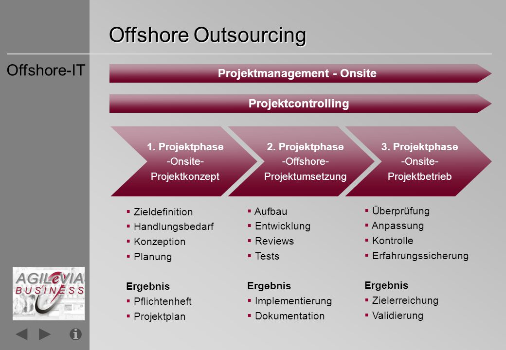 Projektmanagement - Onsite