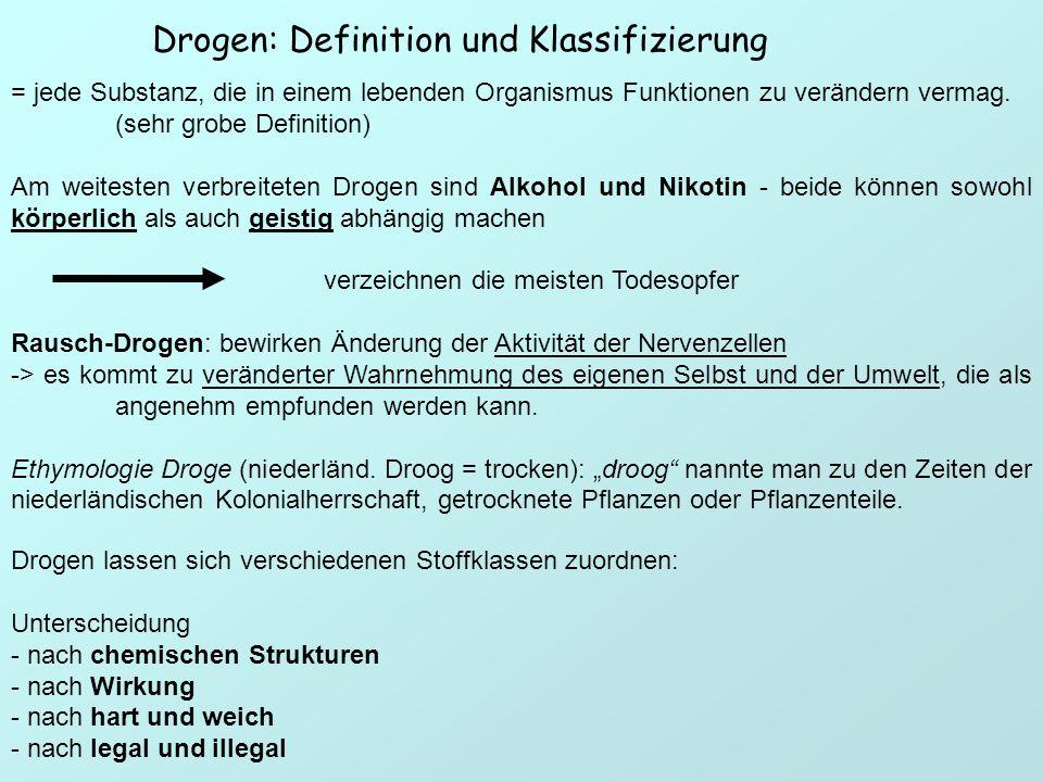 Drogen: Definition und Klassifizierung