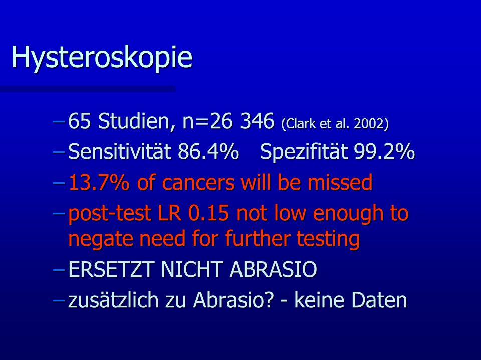 Hysteroskopie 65 Studien, n=26 346 (Clark et al. 2002)