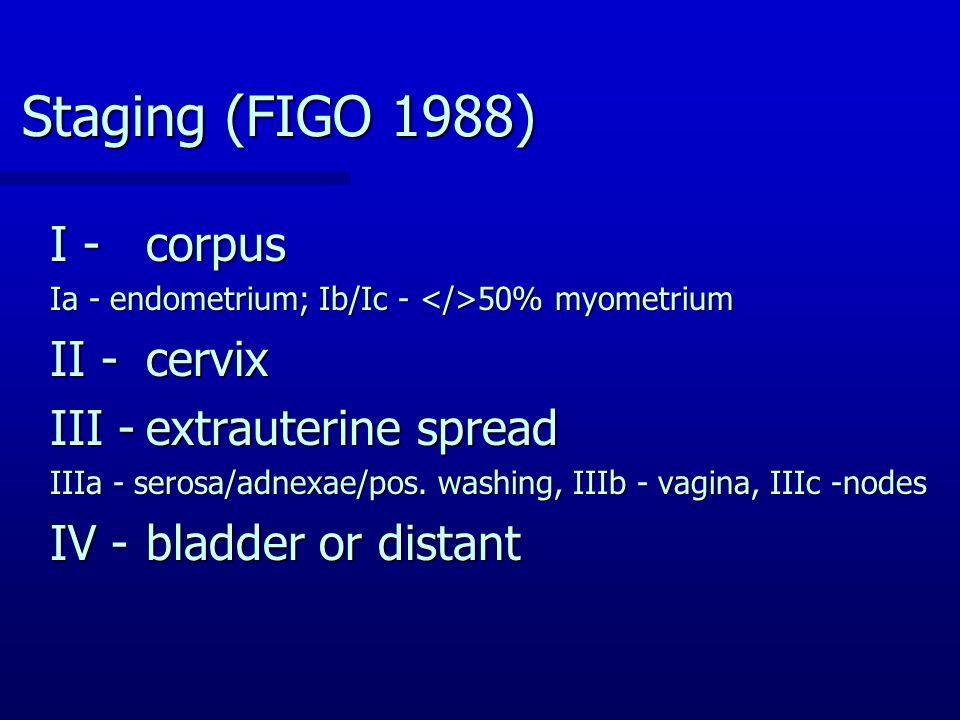 Staging (FIGO 1988) I - corpus II - cervix III - extrauterine spread