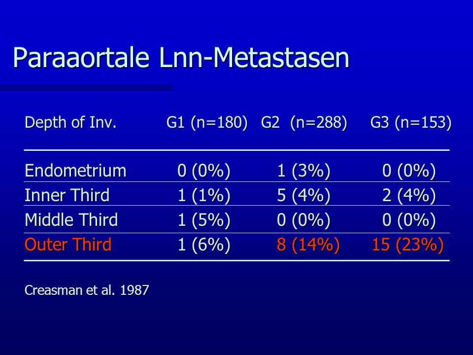 Paraaortale Lnn-Metastasen