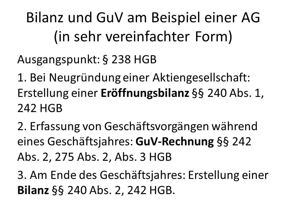 Bilanz und GuV am Beispiel einer AG (in sehr vereinfachter Form)