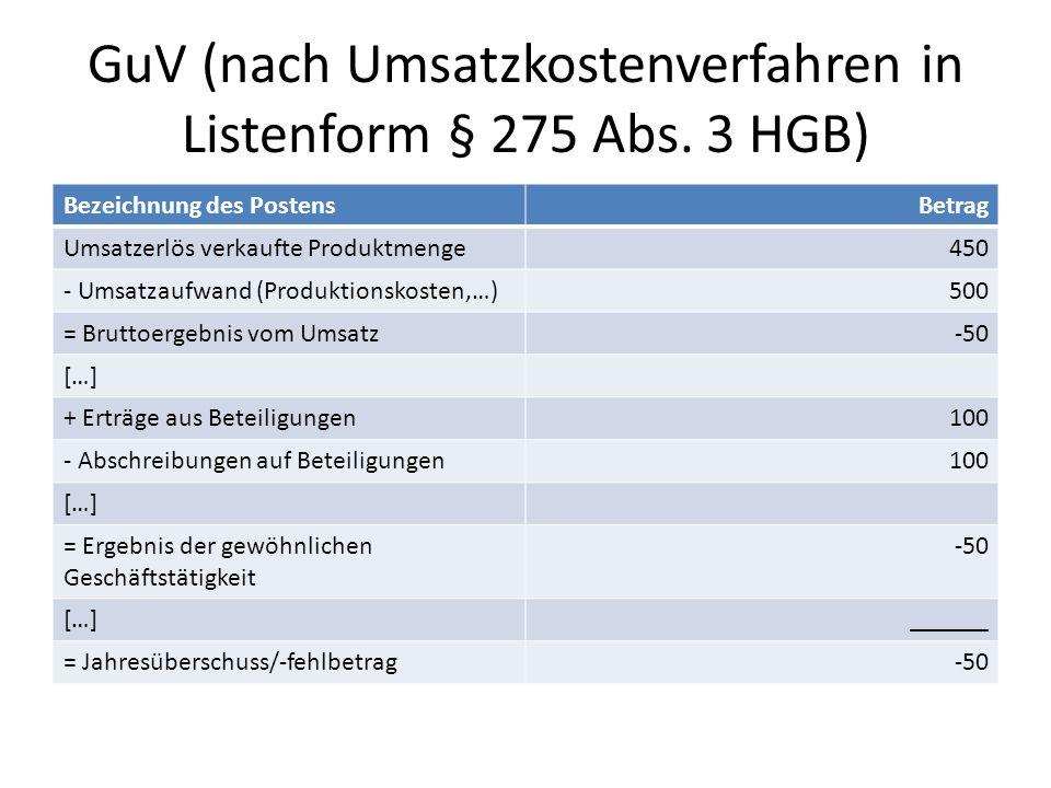 GuV (nach Umsatzkostenverfahren in Listenform § 275 Abs. 3 HGB)