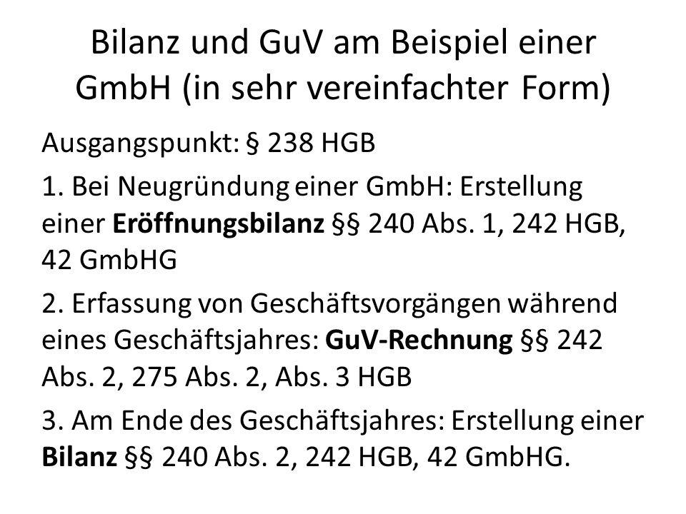 Bilanz und GuV am Beispiel einer GmbH (in sehr vereinfachter Form)