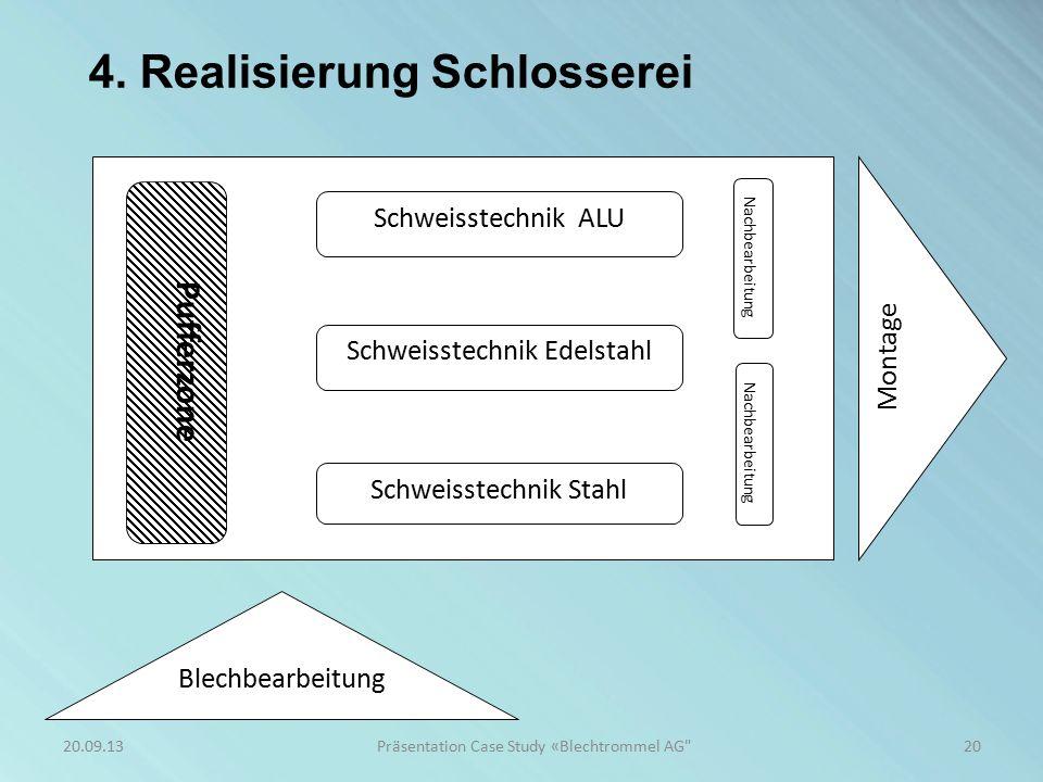 4. Realisierung Schlosserei