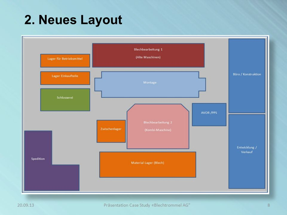 2. Neues Organigramm Geschäftsleitung. (1) Verkauf. Produktion. (21) AVOR. (5) Blechbearbeitung.