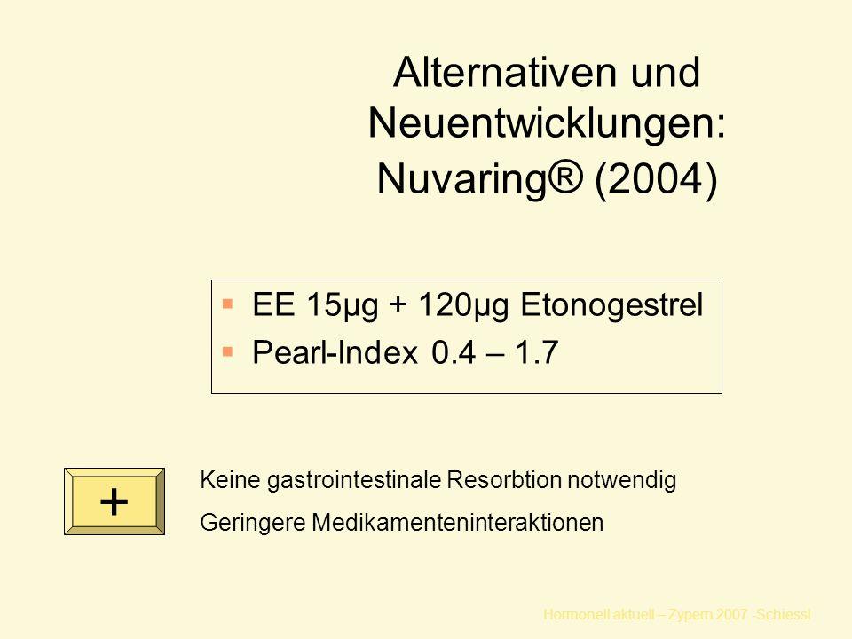 Alternativen und Neuentwicklungen: Nuvaring® (2004)