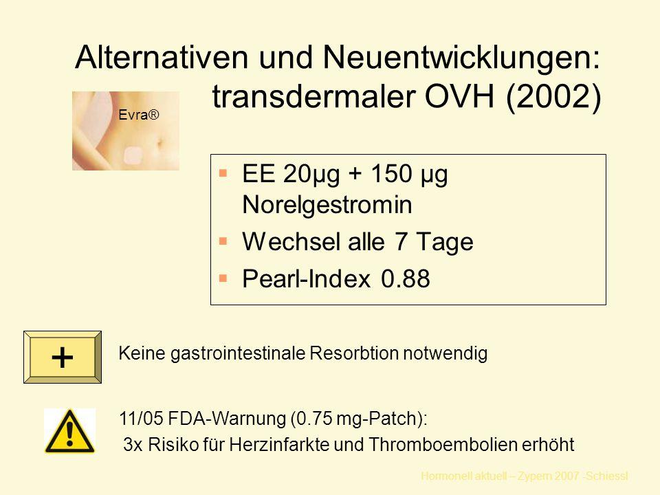 + Alternativen und Neuentwicklungen: transdermaler OVH (2002)
