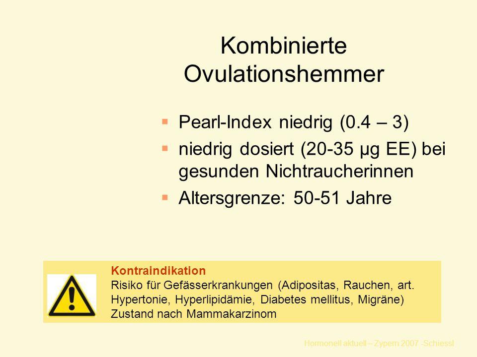 Kombinierte Ovulationshemmer