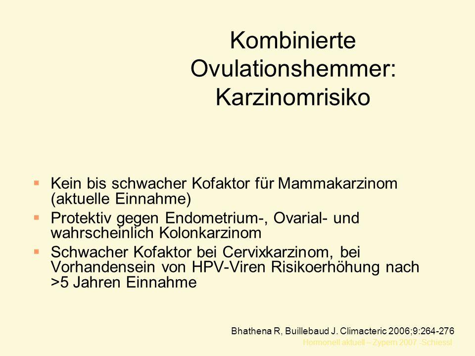 Kombinierte Ovulationshemmer: Karzinomrisiko