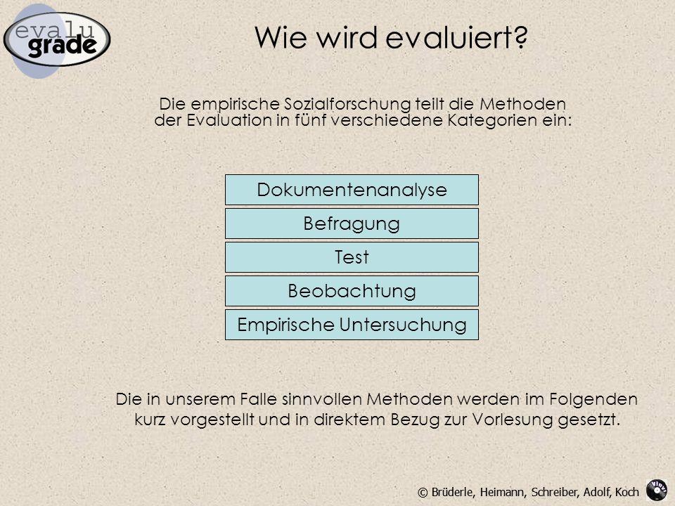Empirische Untersuchung