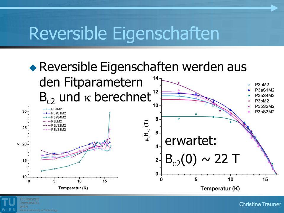 Reversible Eigenschaften