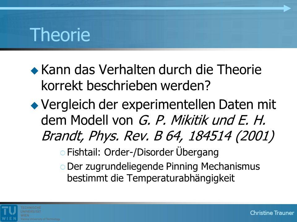 Theorie Kann das Verhalten durch die Theorie korrekt beschrieben werden