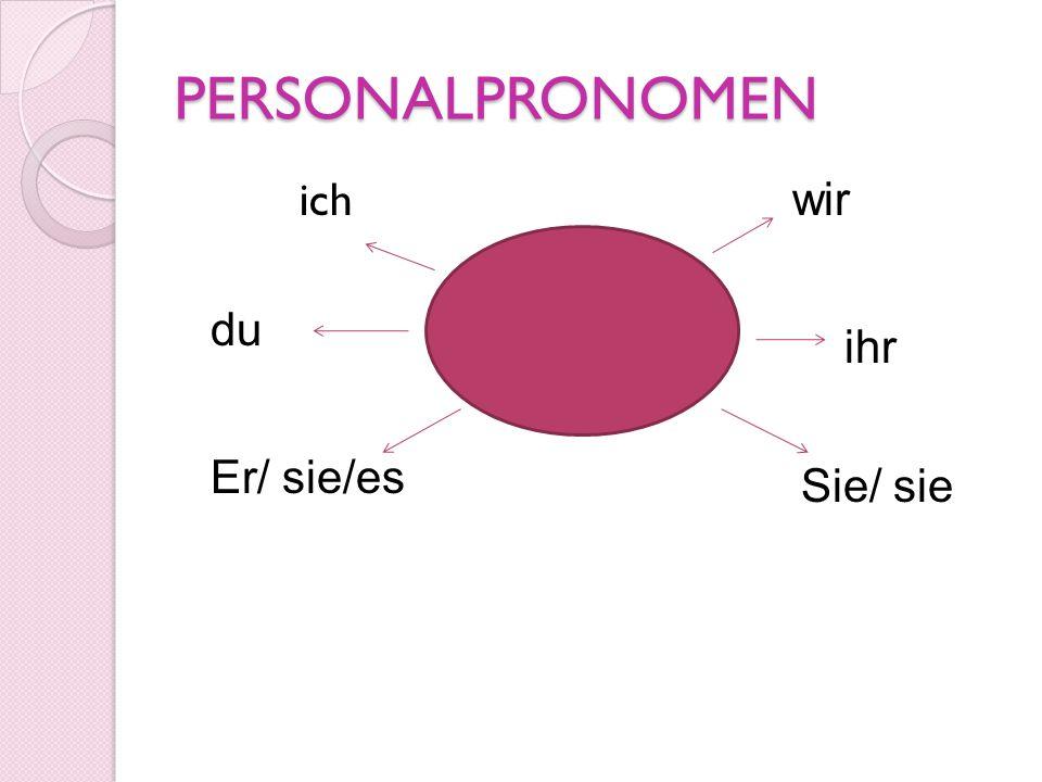PERSONALPRONOMEN ich wir du ihr Er/ sie/es Sie/ sie