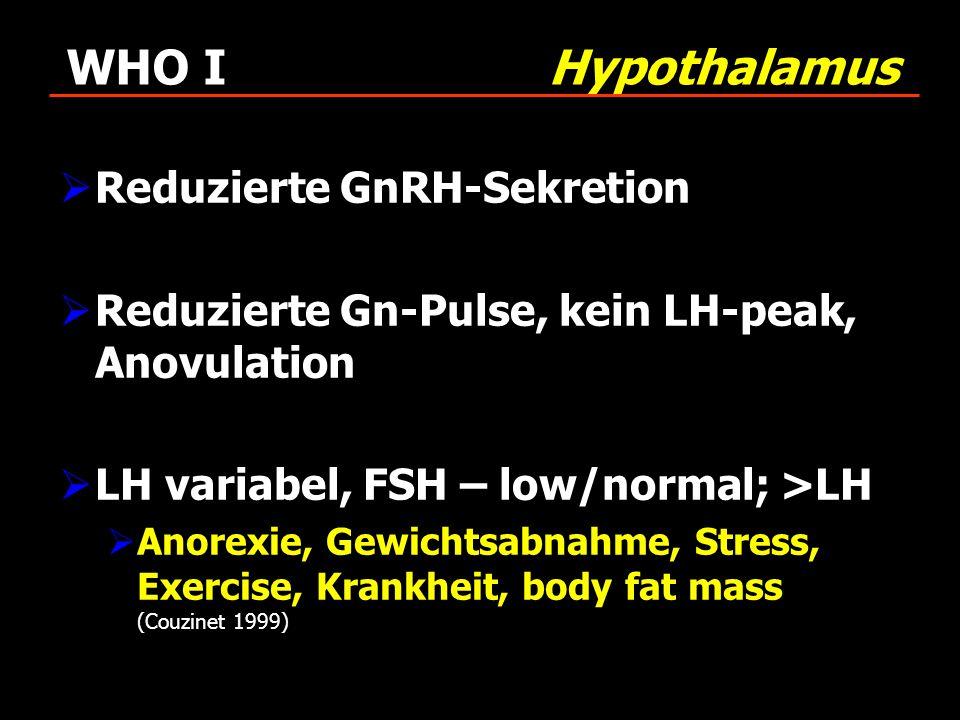 WHO I Hypothalamus Reduzierte GnRH-Sekretion