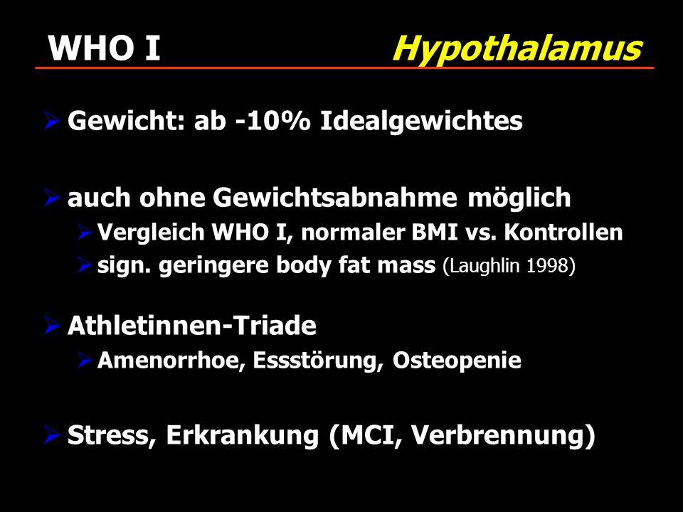 WHO I Hypothalamus Gewicht: ab -10% Idealgewichtes