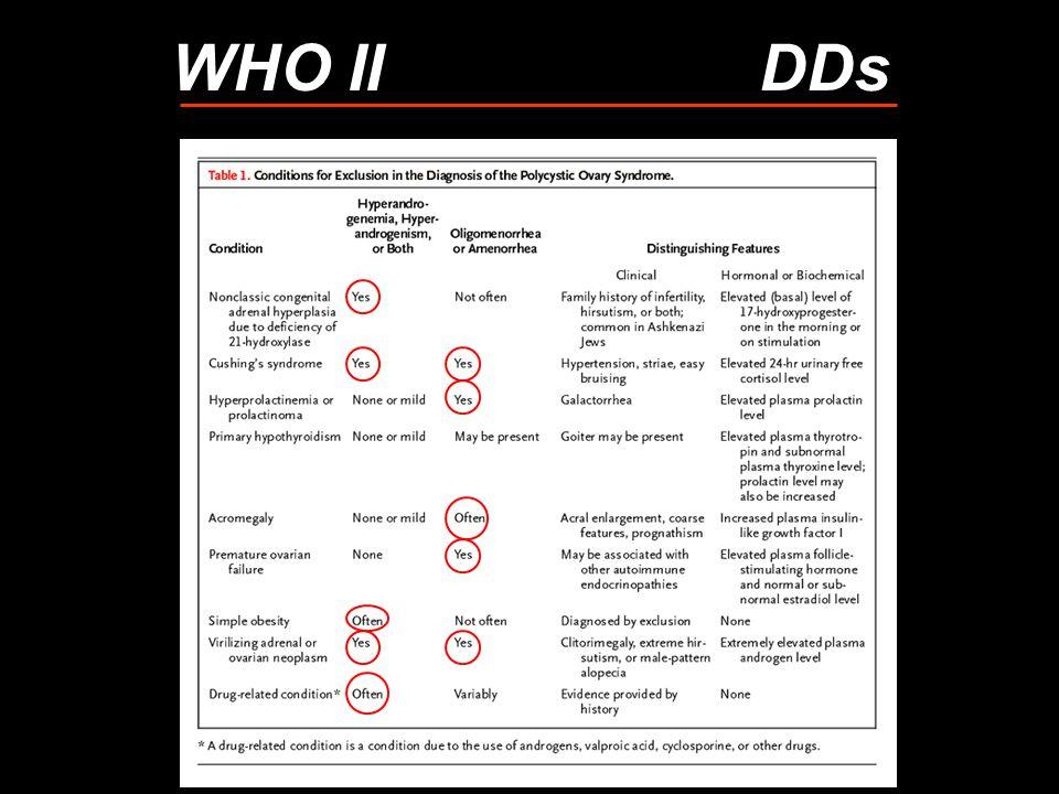 WHO II DDs
