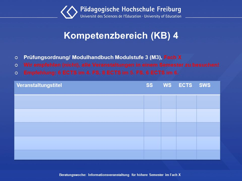 Kompetenzbereich (KB) 4