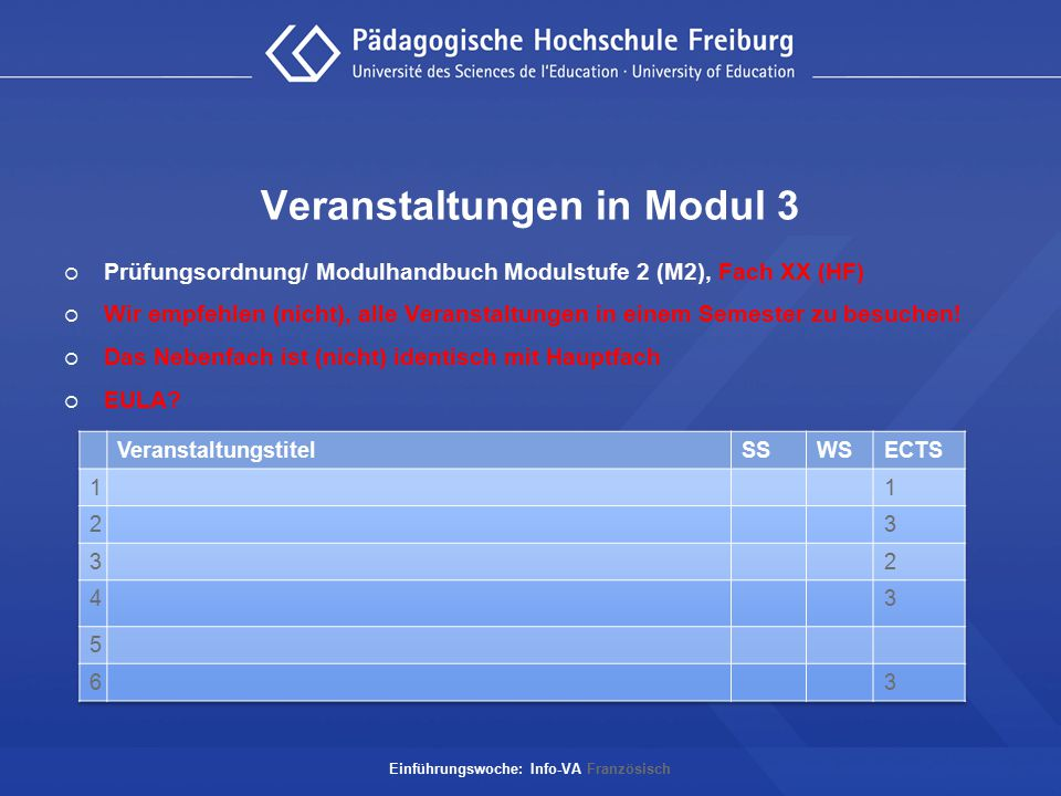 Veranstaltungen in Modul 3