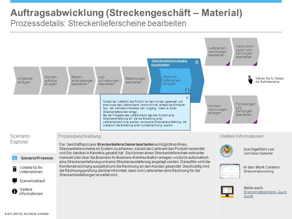 Auftragsabwicklung (Streckengeschäft – Material) Prozessdetails: Streckenlieferscheine bearbeiten