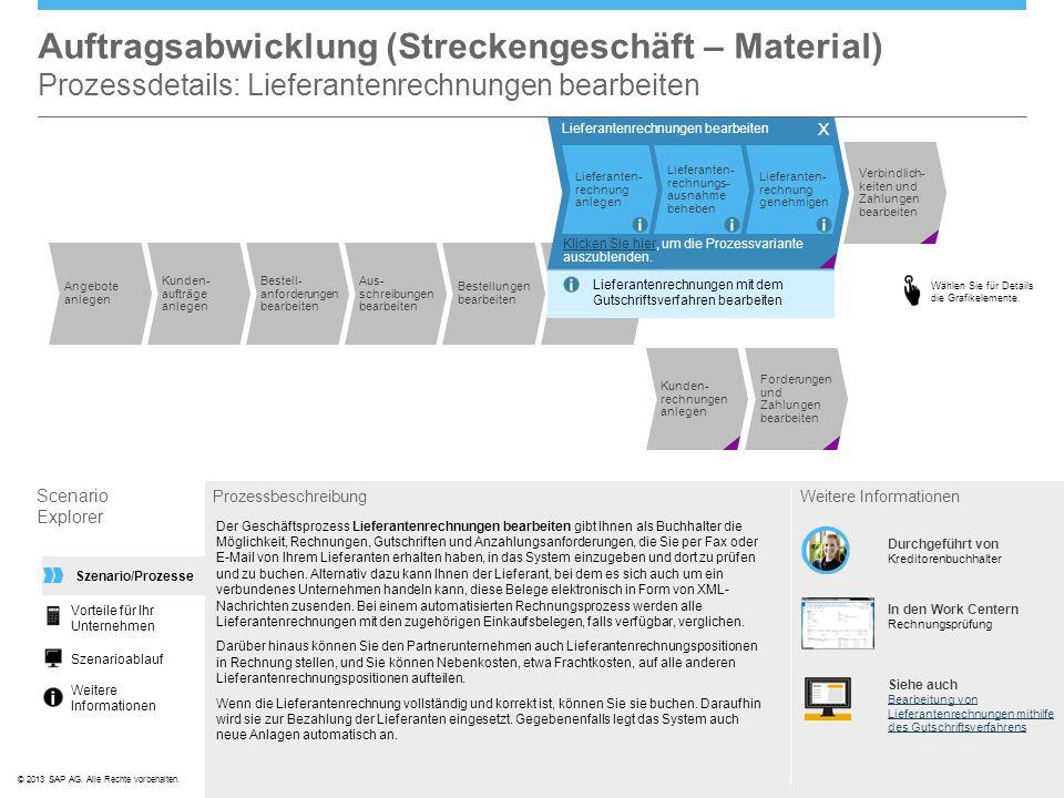 Auftragsabwicklung (Streckengeschäft – Material) Prozessdetails: Lieferantenrechnungen bearbeiten