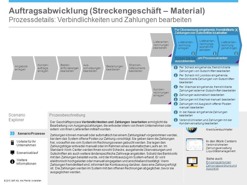Auftragsabwicklung (Streckengeschäft – Material) Prozessdetails: Verbindlichkeiten und Zahlungen bearbeiten