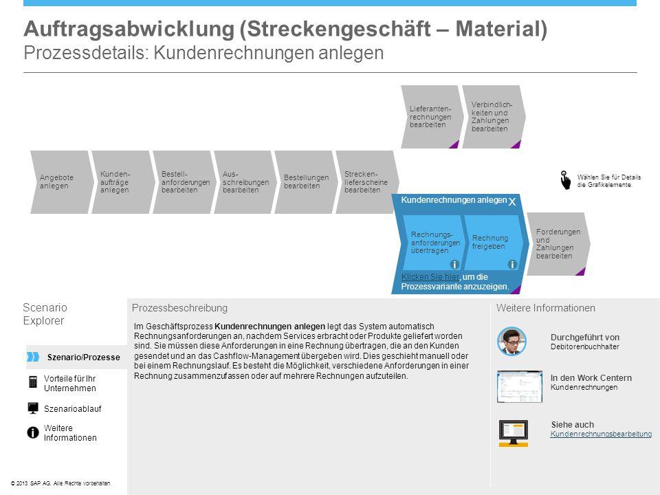 Auftragsabwicklung (Streckengeschäft – Material) Prozessdetails: Kundenrechnungen anlegen