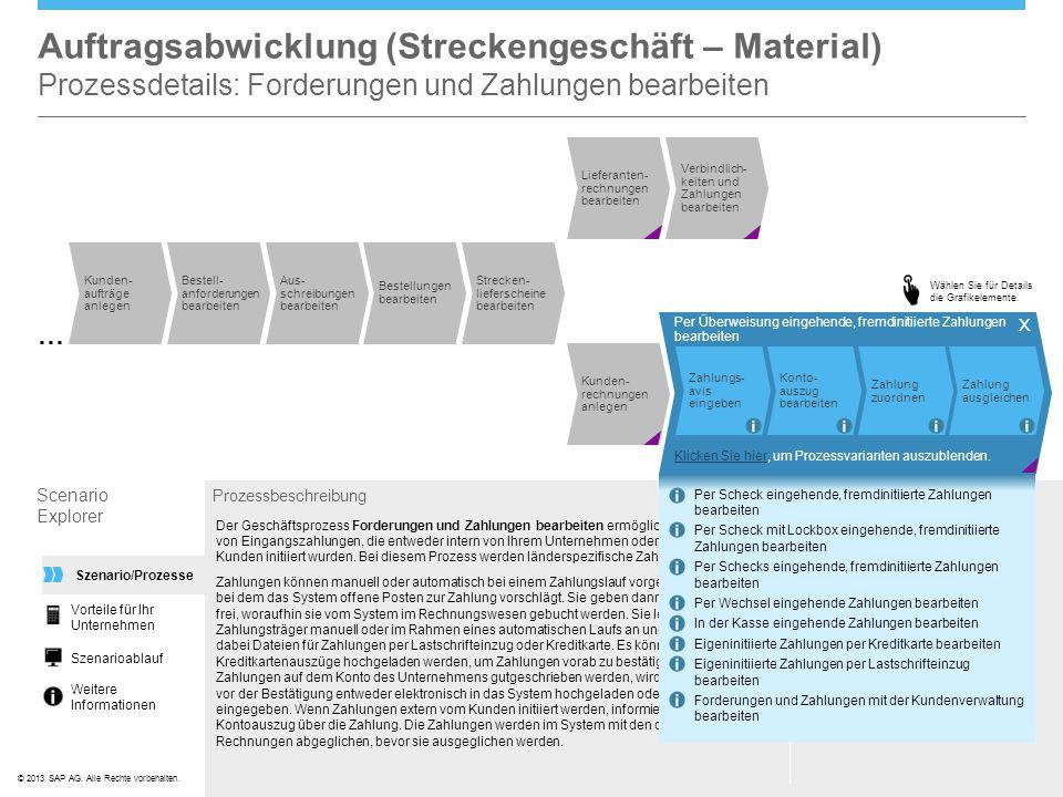 Auftragsabwicklung (Streckengeschäft – Material) Prozessdetails: Forderungen und Zahlungen bearbeiten