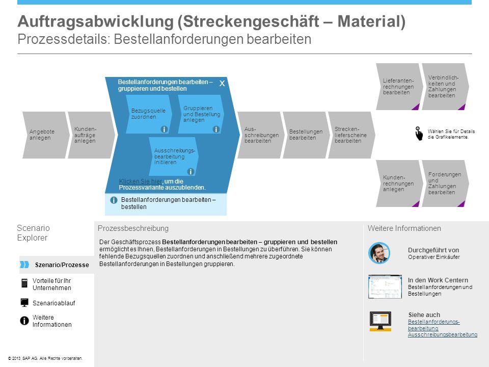 Auftragsabwicklung (Streckengeschäft – Material) Prozessdetails: Bestellanforderungen bearbeiten