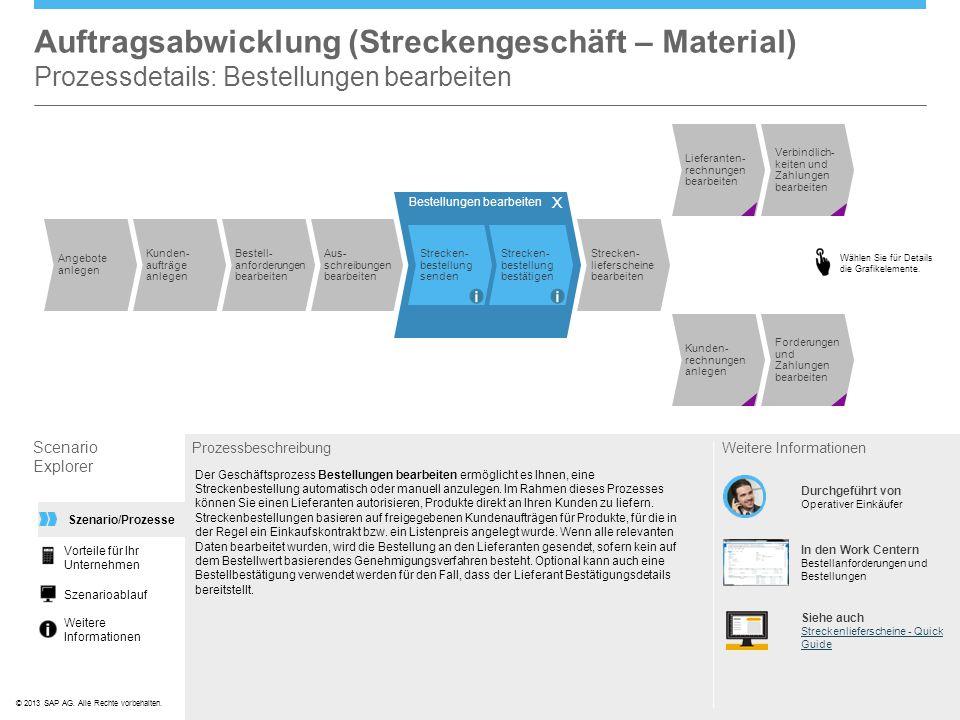 Auftragsabwicklung (Streckengeschäft – Material) Prozessdetails: Bestellungen bearbeiten