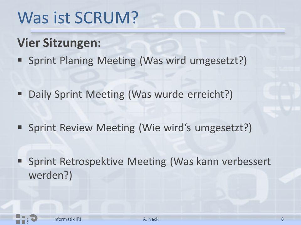 Was ist SCRUM Vier Sitzungen: