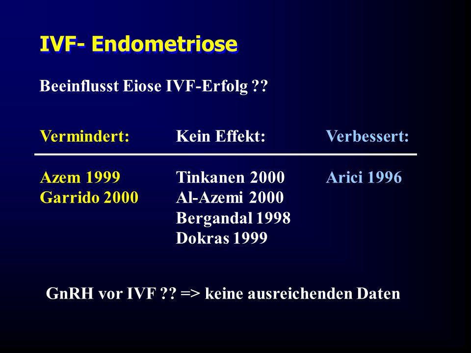 IVF- Endometriose Beeinflusst Eiose IVF-Erfolg Vermindert: