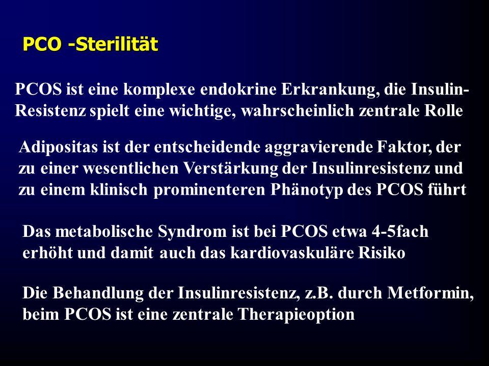 PCO -Sterilität PCOS ist eine komplexe endokrine Erkrankung, die Insulin- Resistenz spielt eine wichtige, wahrscheinlich zentrale Rolle.
