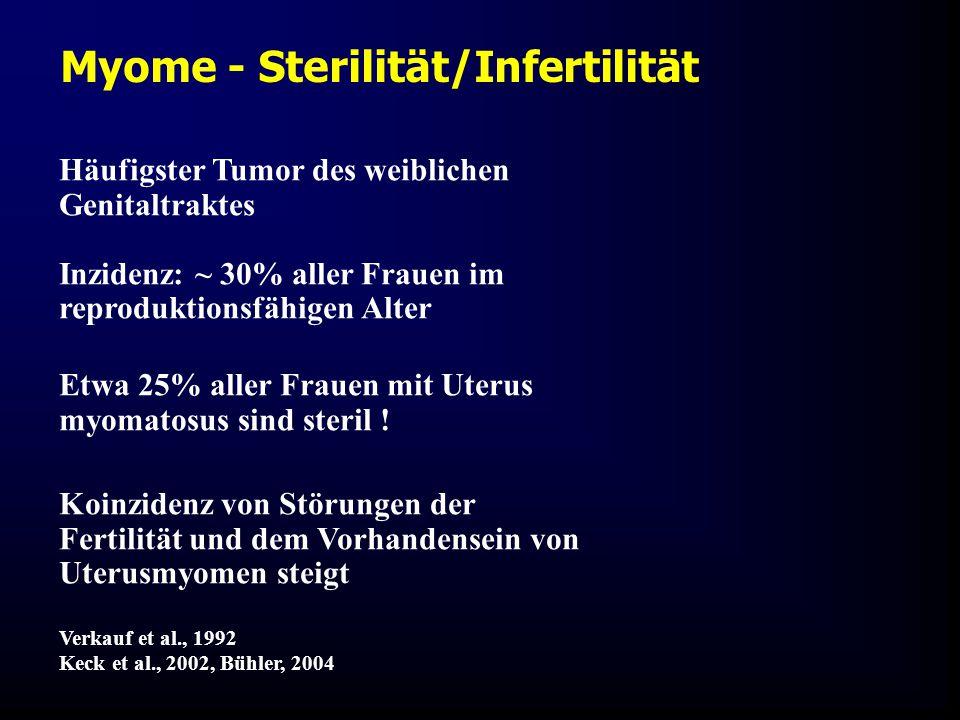 Myome - Sterilität/Infertilität