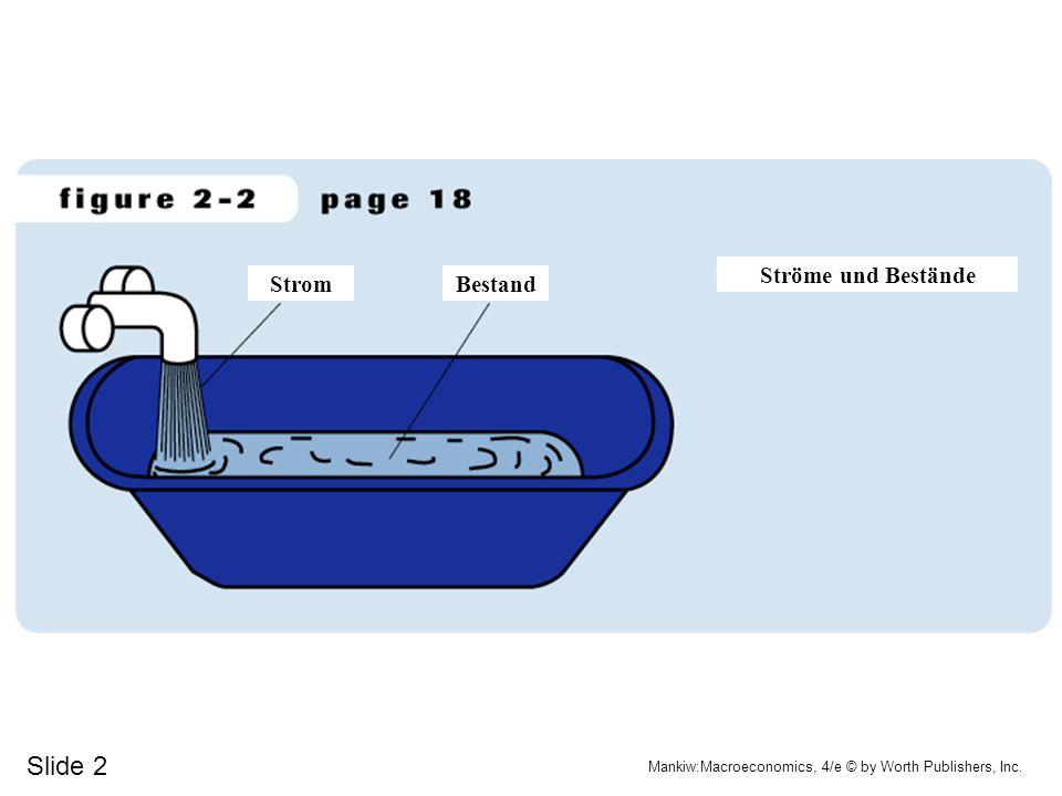 Slide 2 Ströme und Bestände Strom Bestand