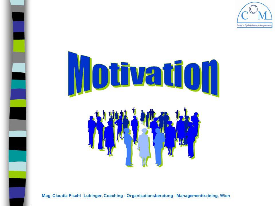 Motivation Mag.