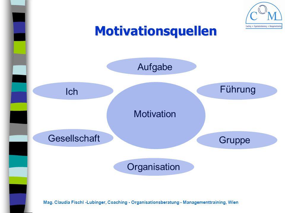 Motivationsquellen Aufgabe Führung Ich Motivation Gesellschaft Gruppe