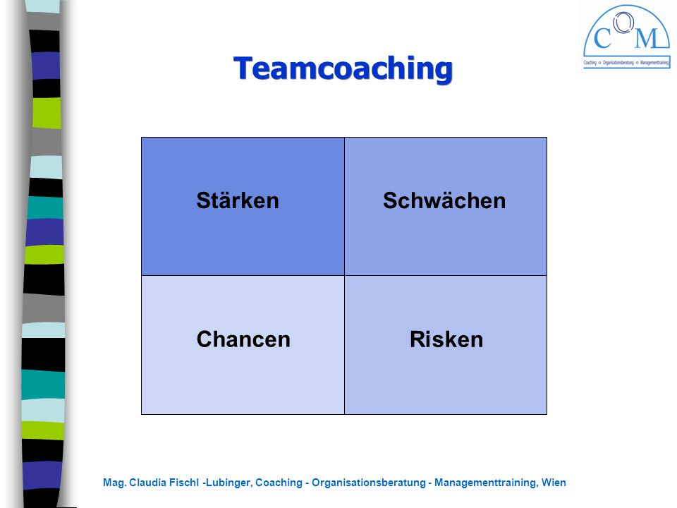 Teamcoaching Stärken Schwächen Chancen Risken