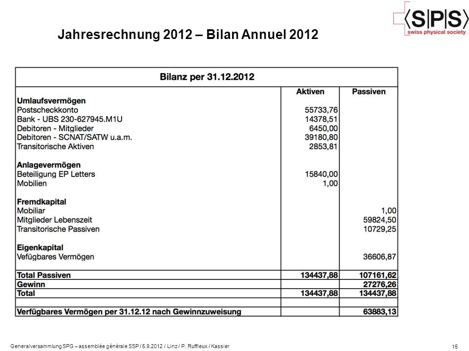Jahresrechnung 2012 – Bilan Annuel 2012