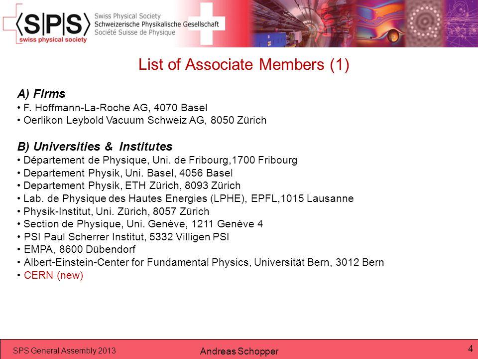 List of Associate Members (1)
