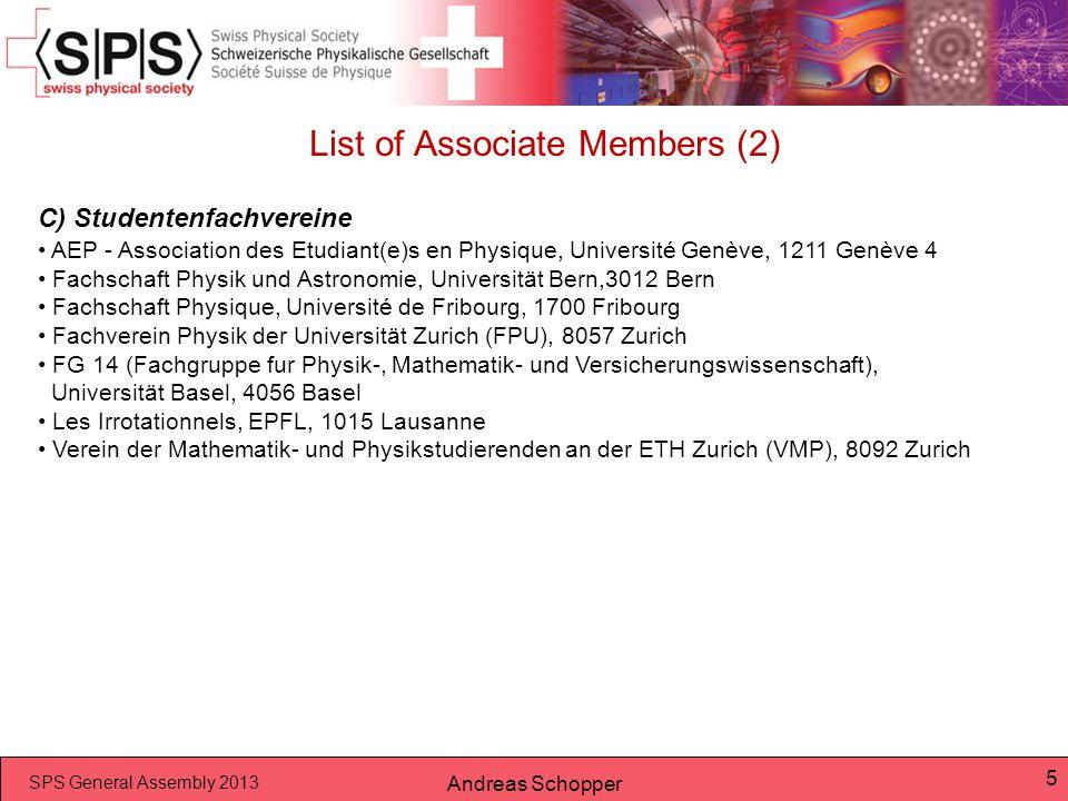List of Associate Members (2)
