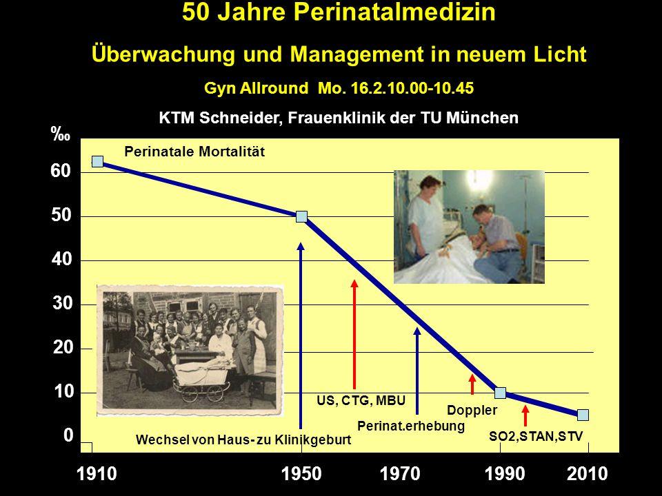 50 Jahre Perinatalmedizin