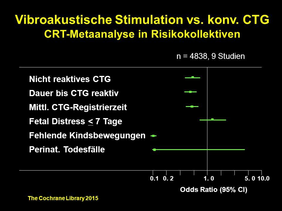 Vibroakustische Stimulation vs. konv