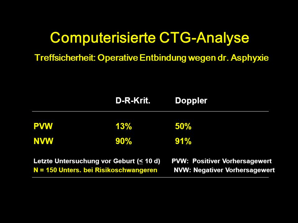 Computerisierte CTG-Analyse Treffsicherheit: Operative Entbindung wegen dr. Asphyxie