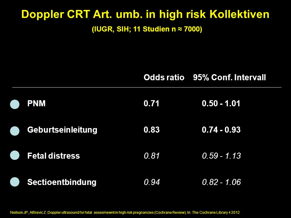 Doppler CRT Art. umb. in high risk Kollektiven