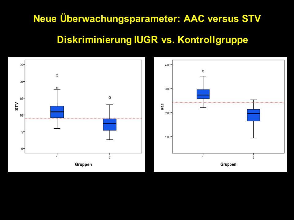Neue Überwachungsparameter: AAC versus STV Diskriminierung IUGR vs