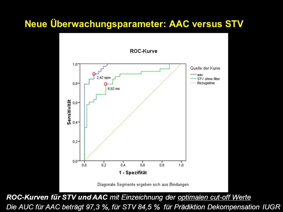 Neue Überwachungsparameter: AAC versus STV