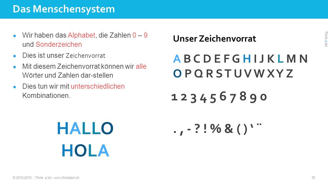 Das Menschensystem Wir haben das Alphabet, die Zahlen 0 – 9 und Sonderzeichen. Dies ist unser Zeichenvorrat.